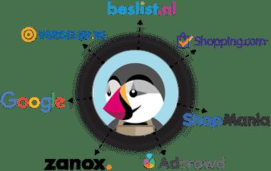 prestashopbol Product datafeed management