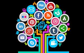 Social Media Pakket Zakelijk Social Media Dienst