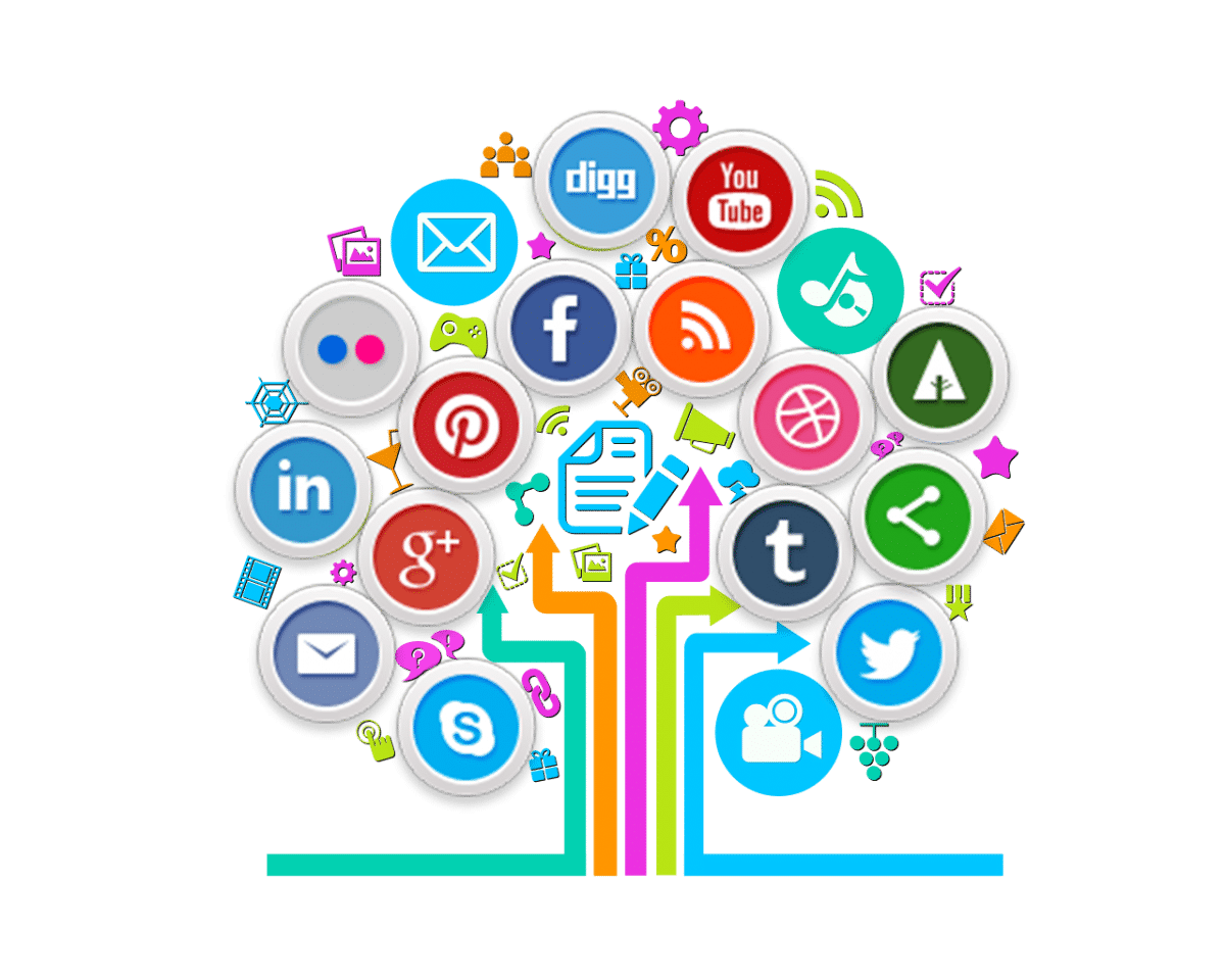 Social Media Pakket Zakelijk